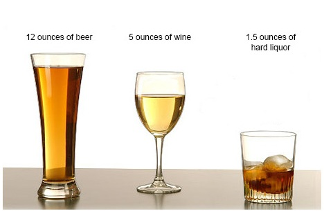 Blood Alcohol Content   Transitional Age Youth